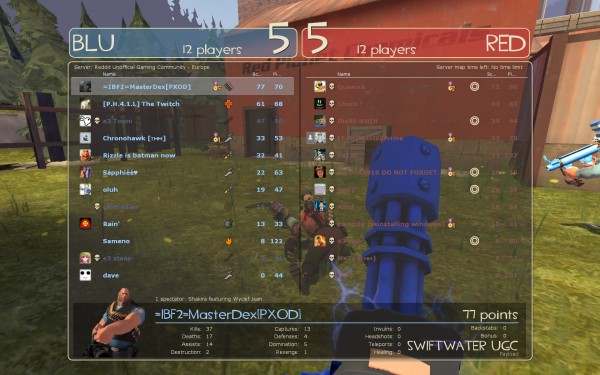 TF2_Endgame_Scoreboard